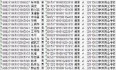 365bet平台网址德育省统测成绩统计表